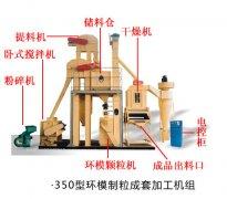 420环模制粒成套加工机组